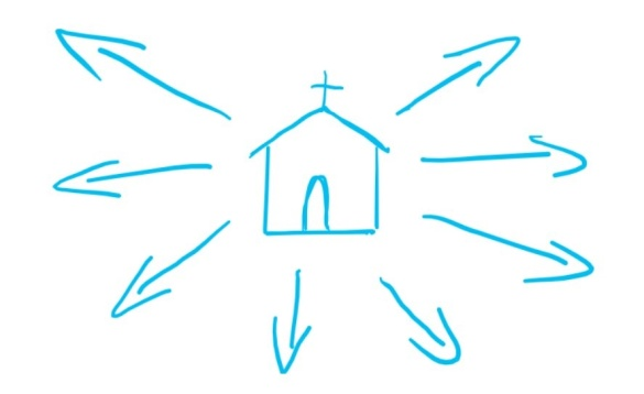 outward-looking church